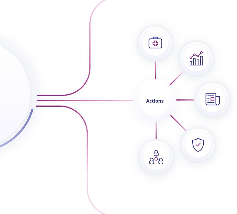 Schéma de la partie : Automatiser votre sécurité grâce à l'orchestration