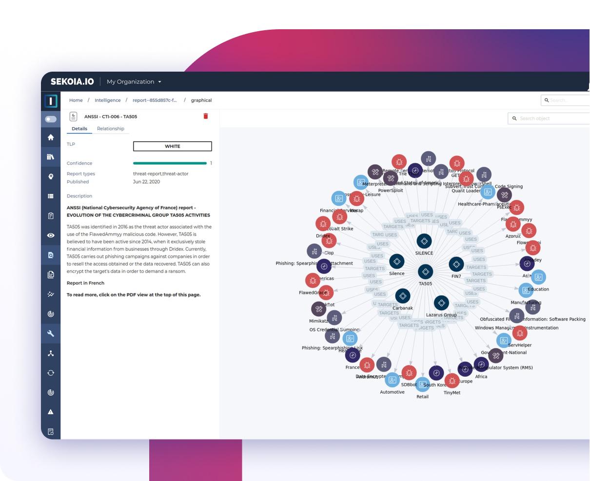 Interface Intégration dans votre organisation SEKOIA.IO CTI
