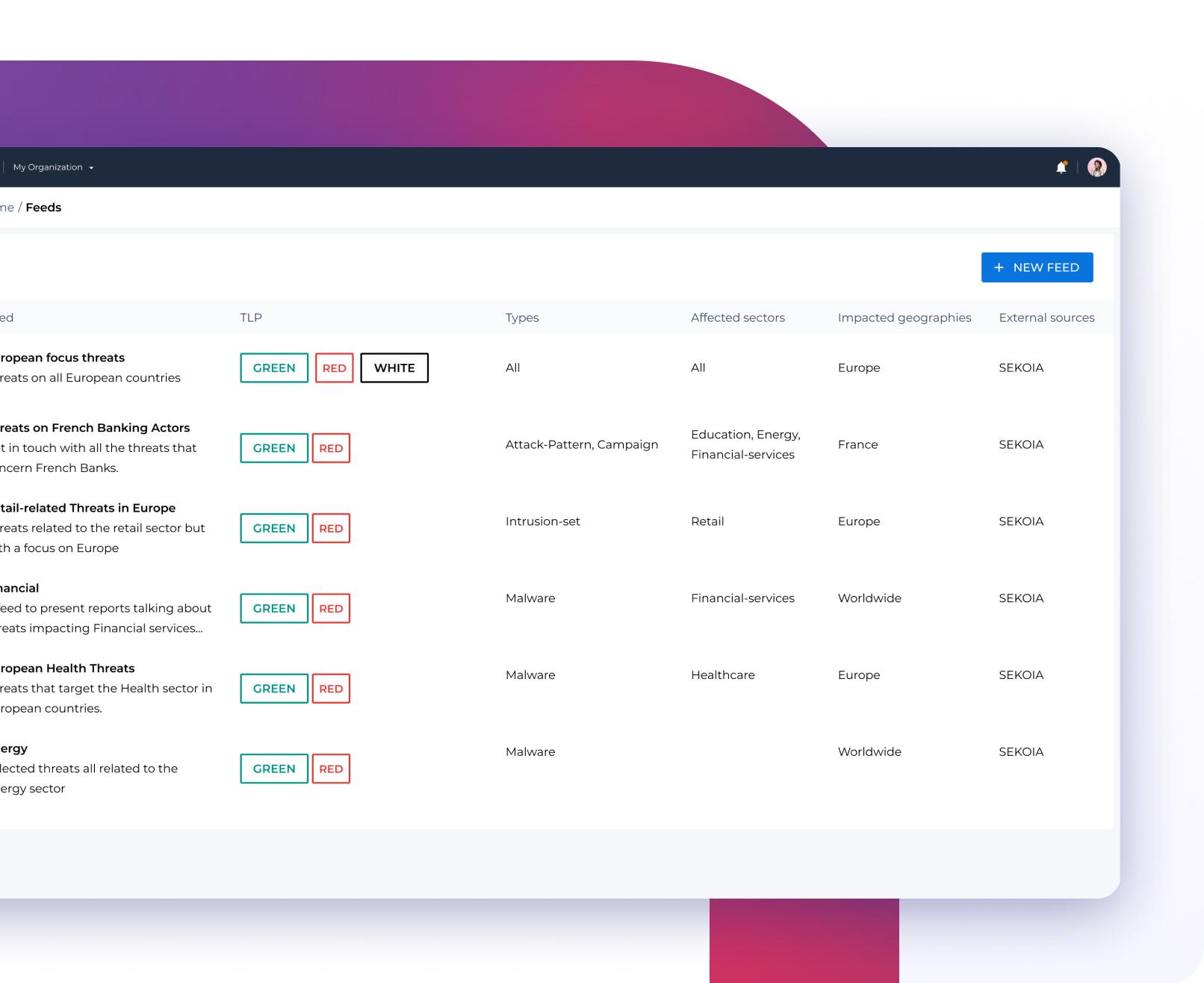 Interface customization acoording your interests SEKOIA.IO CTI